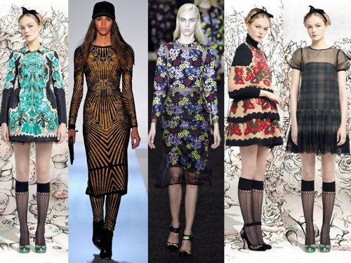 Стильные платья с принтами