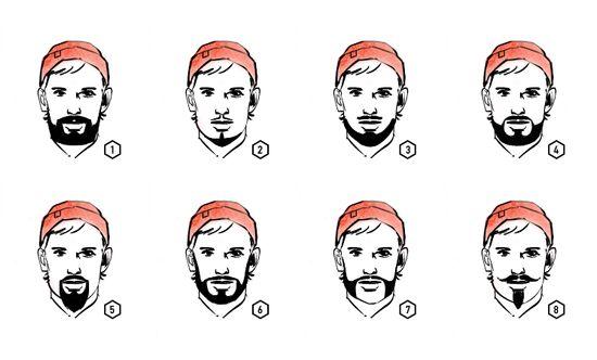 Мужчины модные с бородой