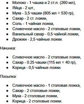 Рецепт рулета